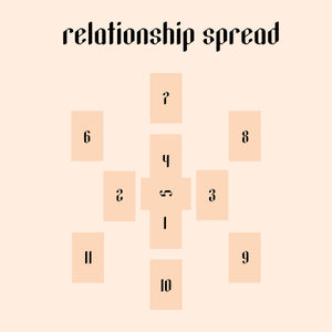 Relationship Readings + Spread