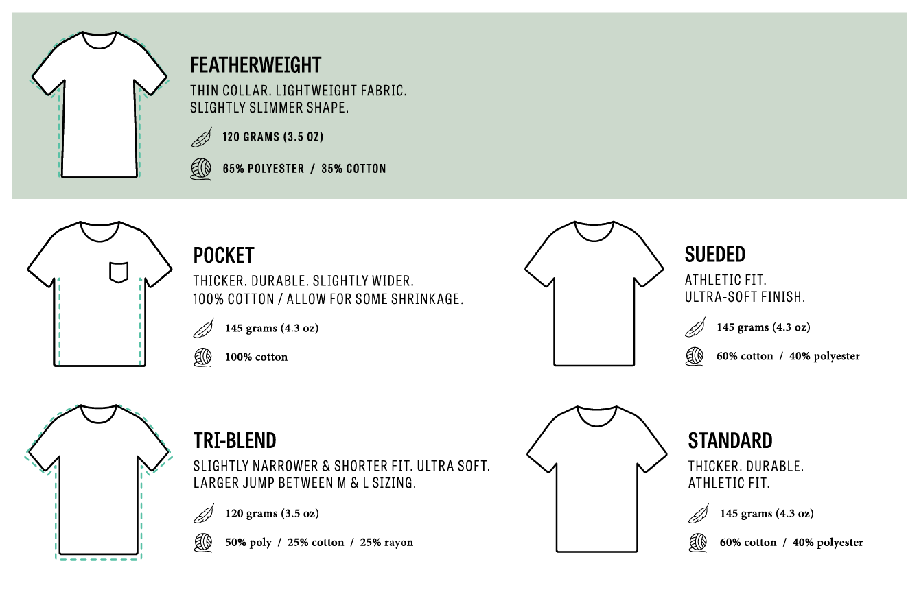 Tee Fit Guide: Featherweight