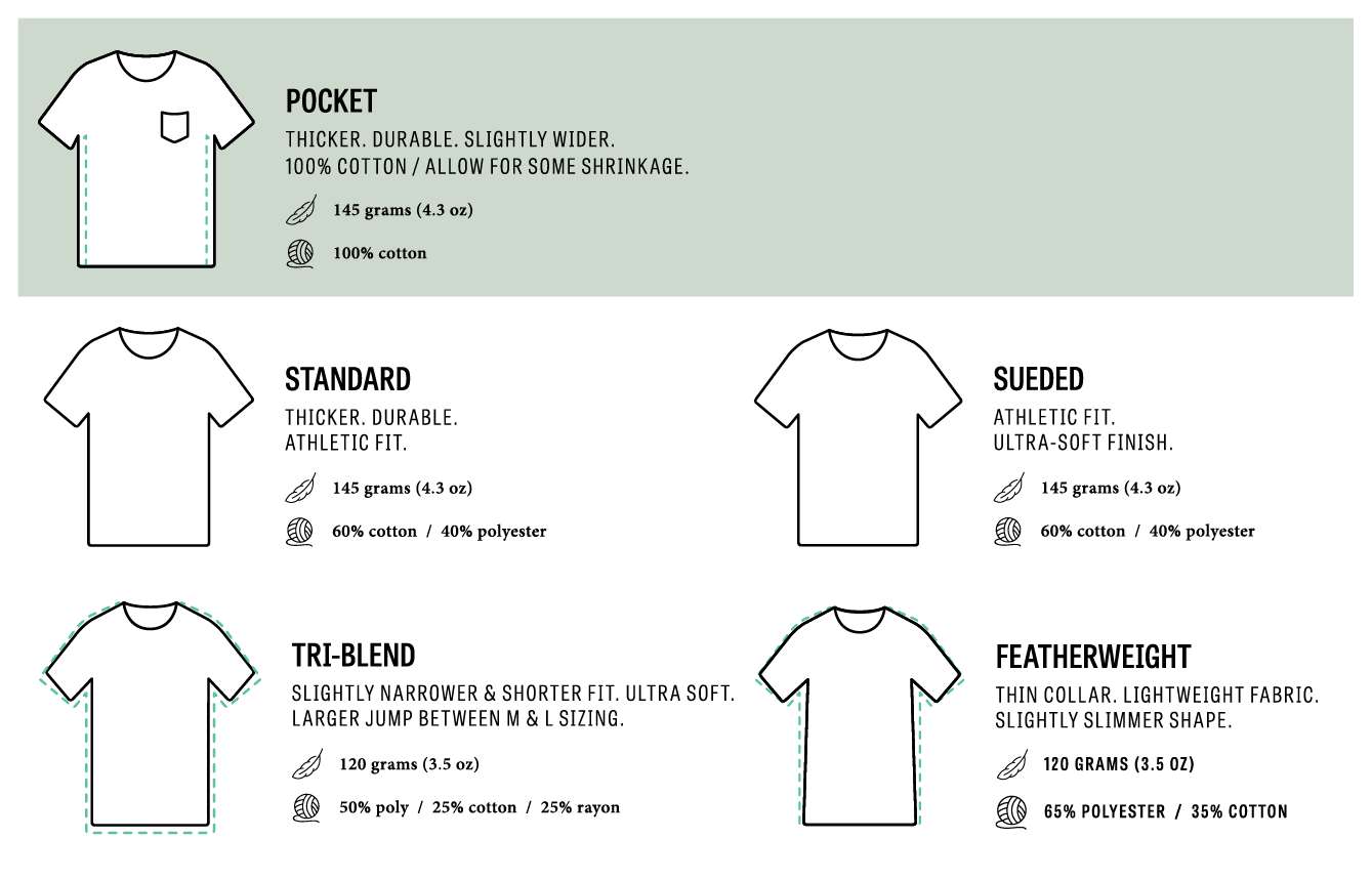 Tee Fit Guide: Pocket