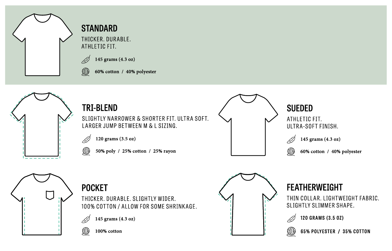 Tee Fit Guide: Standard