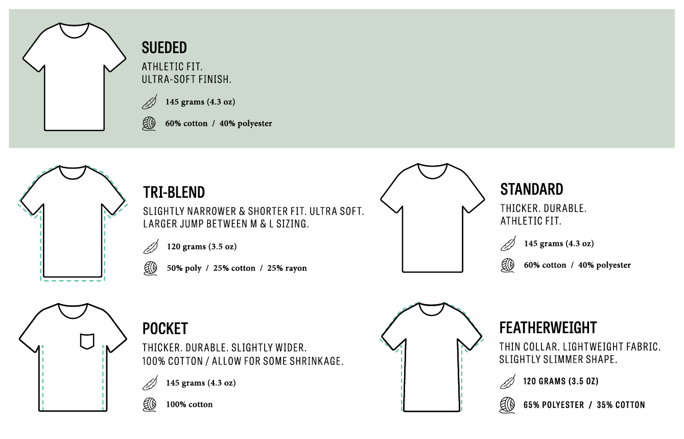 Tee Fit Guide: Sueded
