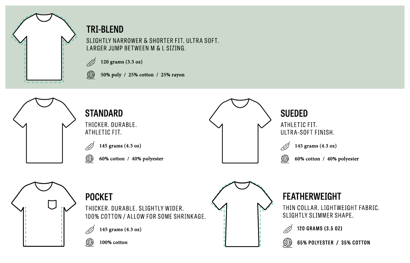 Tee Fit Guide: Tri-Blend