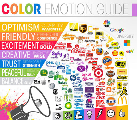 Colors branding emotion