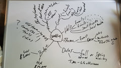 Mind Mapping - Sweet Wedding - do it yourself wedding planning - 2016 - Arizona - picture by owners of Silverrose Bakery