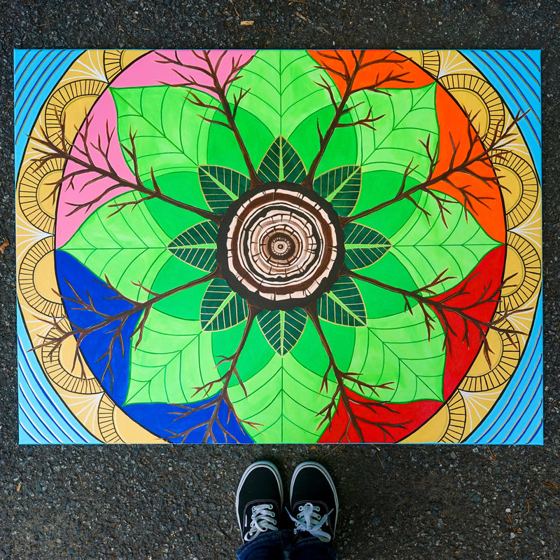Nature Mandala Canvas Painting
