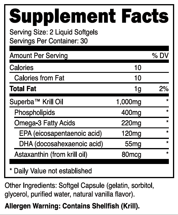 suppfacts surgeactive krill oil
