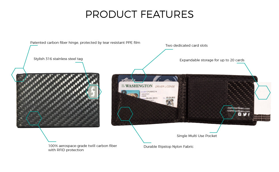 Common Fibers BIZ carbon fiber business card holder product features
