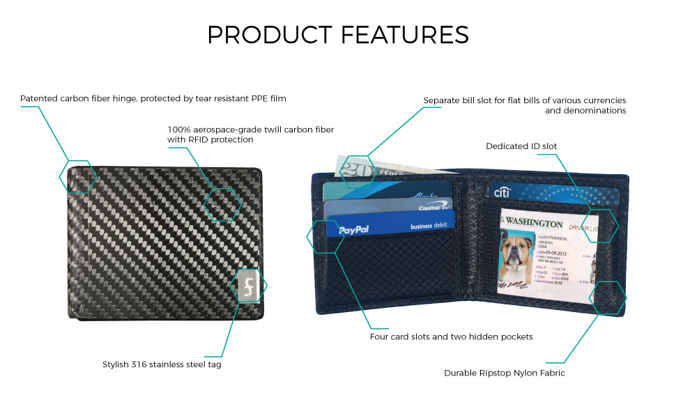 Common Fibers MAX 3.0 carbon fiber bifold wallet with ID product features