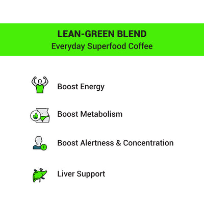 Bondi Coffee Lean-Green Superfood Blend