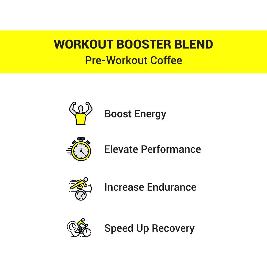 Bondi Coffee Pre-Workout Booster Blend - 7 Sachet Pouch - Bondi Coffee