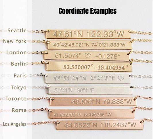 CUSTOM LOCATION COORDINATES NECKLACE - Thin Ring Box