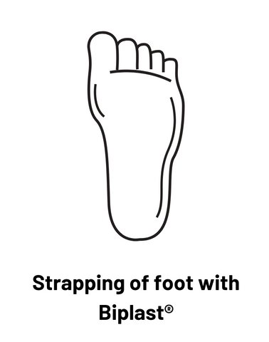 Strapping of foot with Biplast®