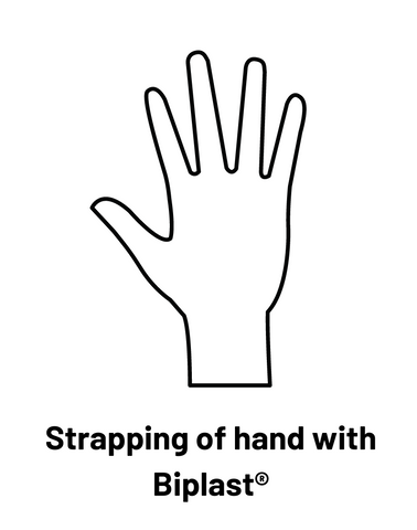 Strapping of hand with Biplast®