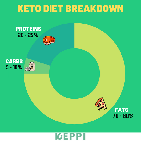 keppi_nutrition_facts