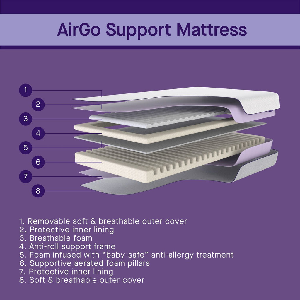 ClevaMama® AirGo Support Mattress for Cot Bed, Little Baby Shop Ltd.