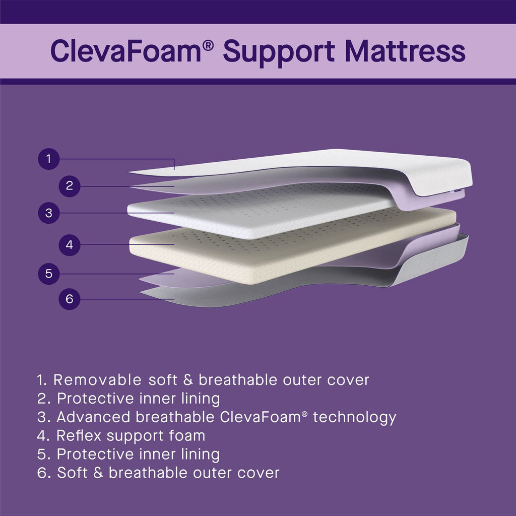 ClevaFoam® Support Mattress for Cot Bed - Little Baby Shop -