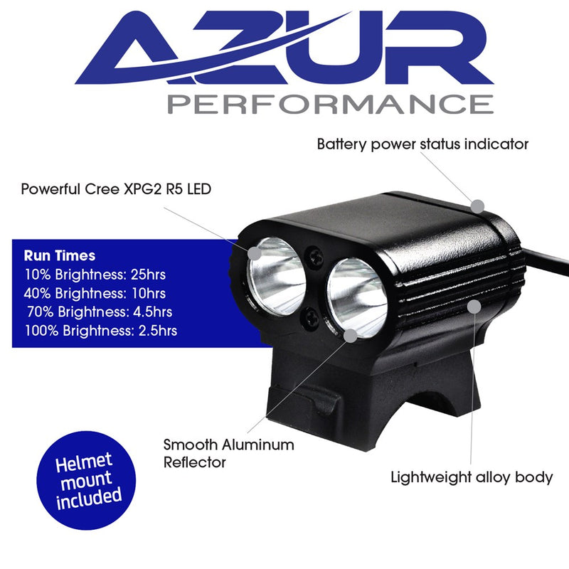 Azur Head Light Dual Mini USB 800 Lumens with Helmet Mount