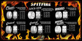 Spitfire Formula Four Wheels Lock Ins 99DU Natural 53mm Skateboard Wheels