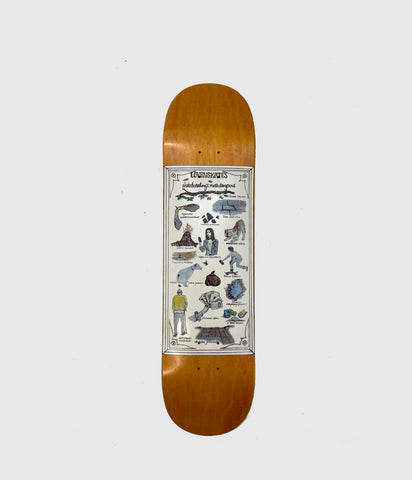 Lovenskate Monst Dangerous by Lilli Cowley-Wood Skateboard Deck 8""