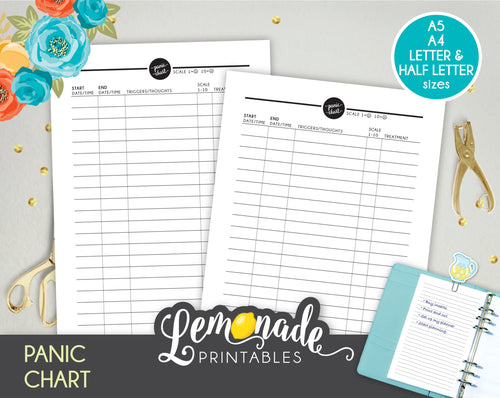 Panic Chart Planner Insert Printable Panic tracker A5 A4 Half Letter and Letter