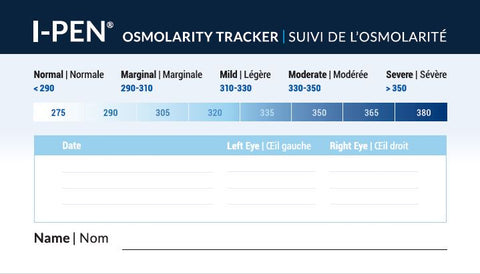 I-PEN® Osmolarity Tracker Cards