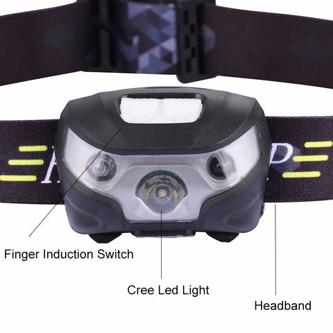 Mini Rechargeable LED Headlamp 3000Lm