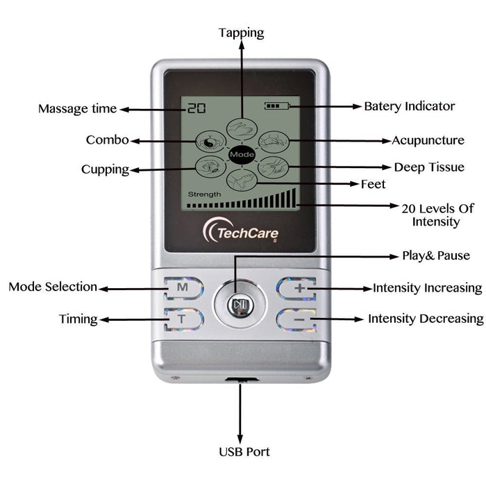 best tens unit,cheap tens unit