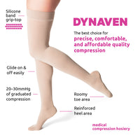 Dynaven Women's 20-30 mmHg Thigh High Features