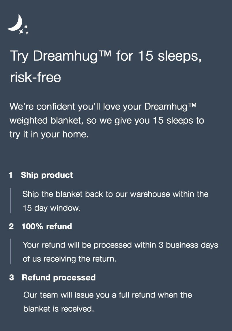 Dreamhug The Weighted Blanket For Sleep Stress And