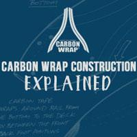 ...Lost Carbon Wrap Surfboard Construction Explained