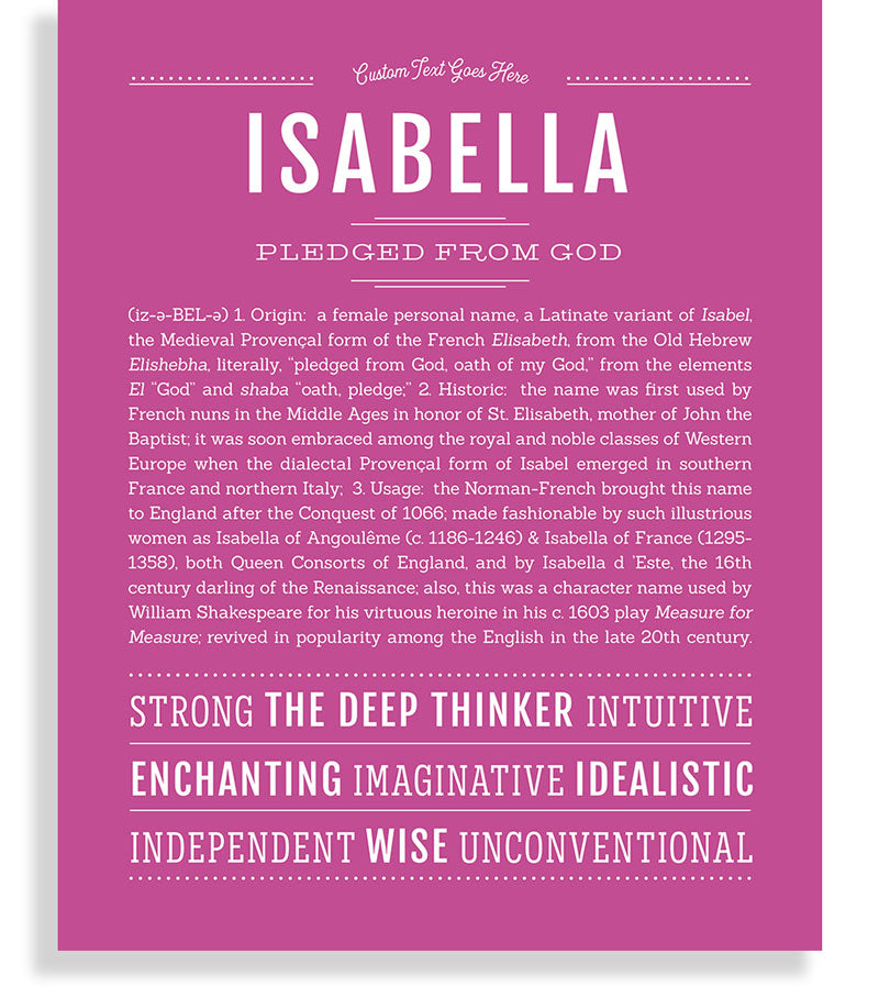 Baby name isabella meaning