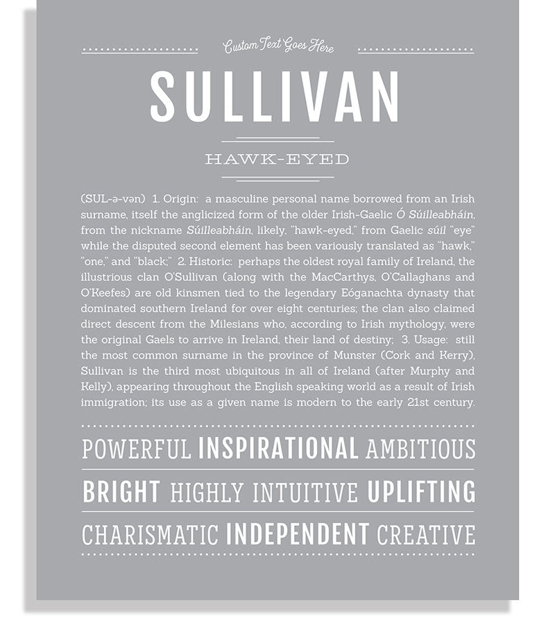 SULLIVAN Name Poster featuring photos of actual signs