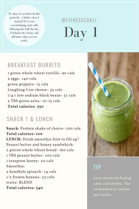 Digital 14-Day Meal Plan