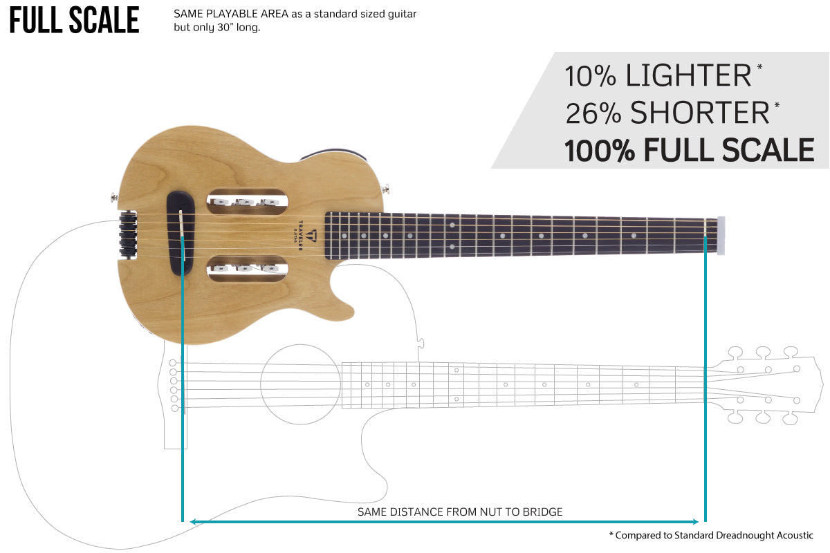 Traveler Guitar Escape Mark Iii Full Scale Acoustic Travel Free Download Electric Wiring Diagram Specifications