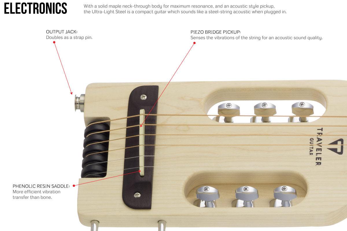 Traveler Guitar Ultra Light Full Scale Acoustic Electric Travel Free Download Wiring Diagram Try Watching This Video On Youtubecom Or Enable Javascript If It Is Disabled In Your Browser