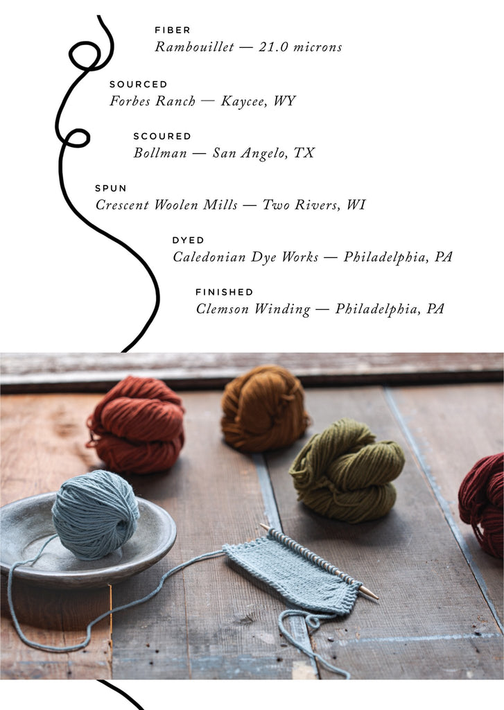 info graphic and image of yarn