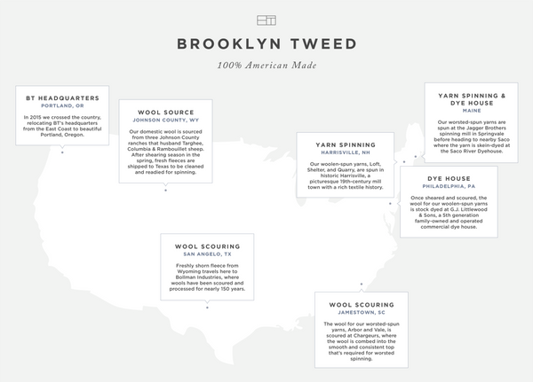 brooklyn tweed sourcing
