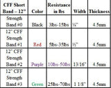 12_inch_resistance_band_weight_chart_cff_fit_1.jpg