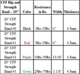 20_inch_resistance_bands_power_speed_mobility_exercise_cff-fit