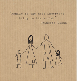 Family is The Most Important Card