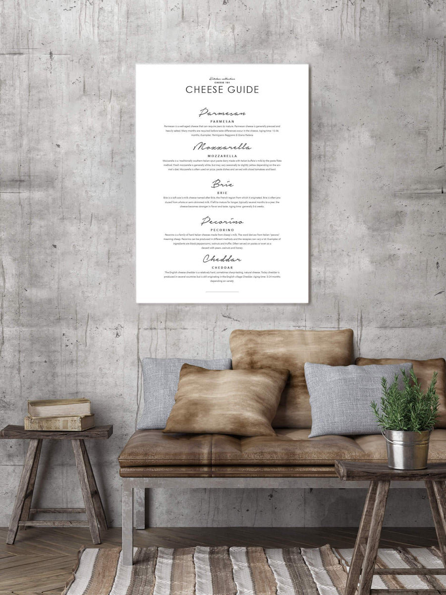 Posters & Prints - CHEESE GUIDE POSTER