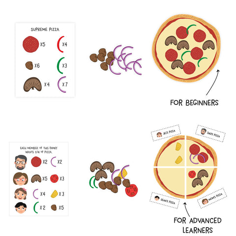 Pizza Themed Math Activities