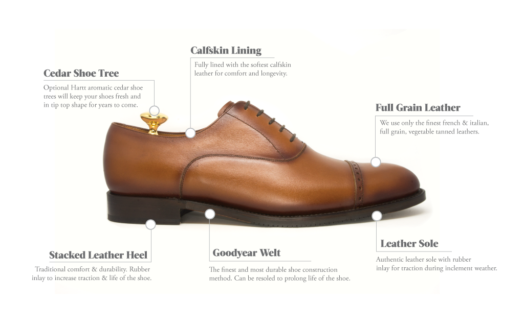 The Hartt Shoe Co. specializes in handcrafting the world's finest men's dress shoes and boots. Hartt has been makeing Goodyear-welted footwear since 1898.
