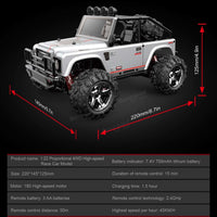 Subotech Brave BG1511 1/22 2.4G 4WD Proportional RC Desert Buggy Car RC SUV Off Road Racer - BLUENYLEDIRECT