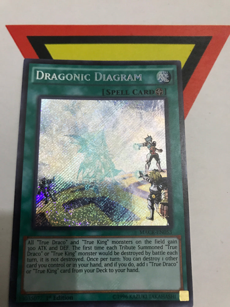 DRAGONIC DIAGRAM - SECRET - MACR-EN053 - 1ST
