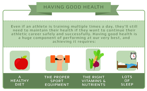 having good health graphic