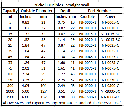Nickel Crucibles - Straight Wall
