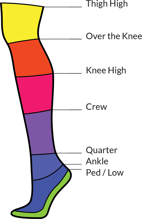 Sock Lengths Chart