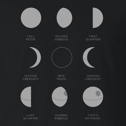 Phases of No Moon - Women's Tee Shirt
