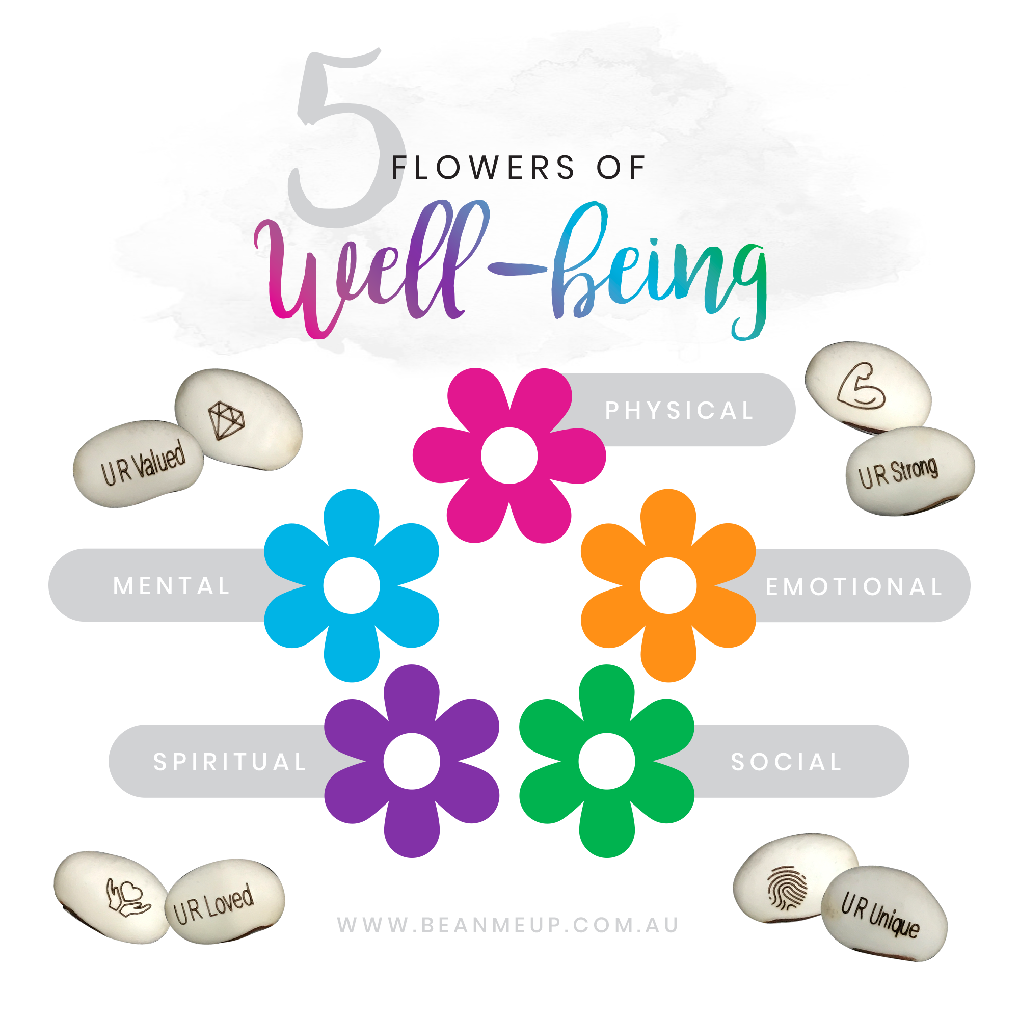 The Wellbeing Tin